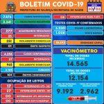 BOLETIM COVID-19  EM 30/03/2021