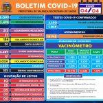BOLETIM COVID-19  EM 04/04/2021