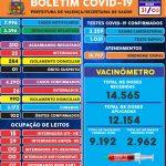 BOLETIM COVID-19 EM 31/03/2021